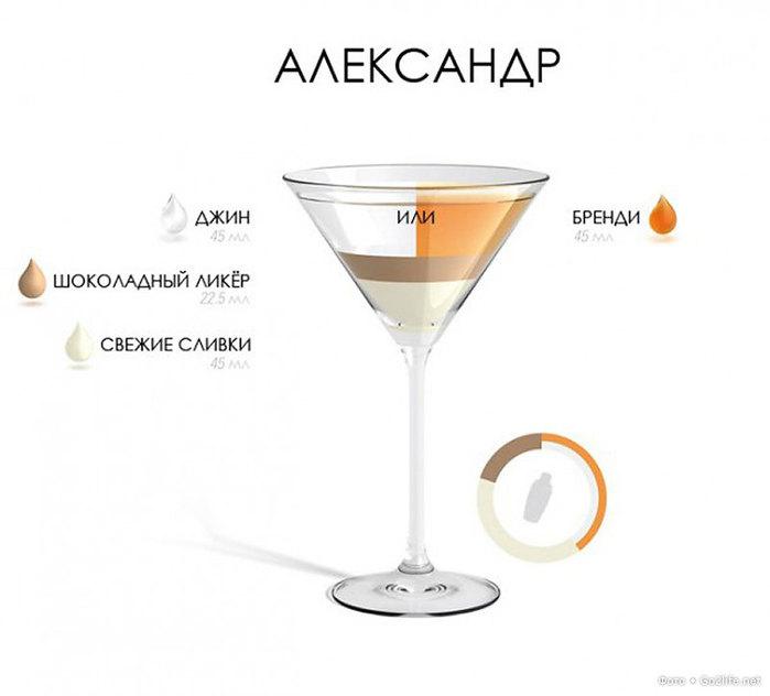 рецептура коктейлей алкогольных