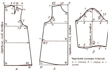 Выкройка швейного изделия купить ткань для пеленок киров