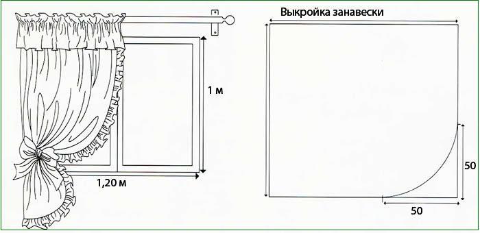 раскрой-занавески (700x340, 33Kb)