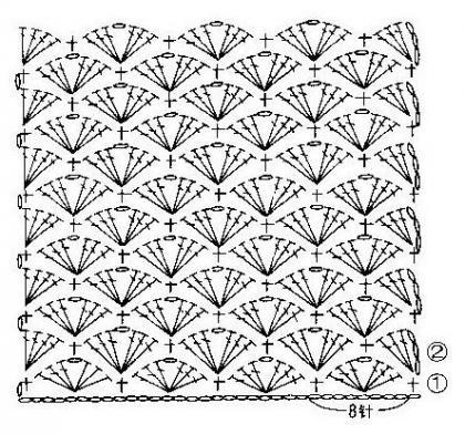 Вязанные кофты крючком схемы кокетке узором ананас.