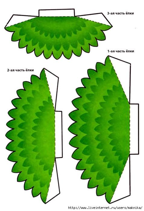 программе аппликация елки из цветной бумаги шаблоны сценарий крестин для