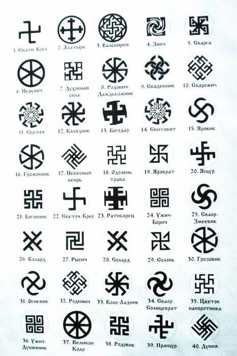 символы древних славян и их значение картинки