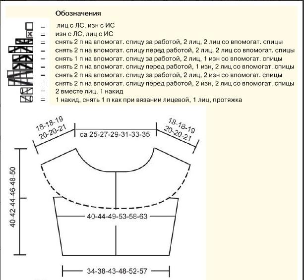 вязание ажурной кокетки крючком схемы