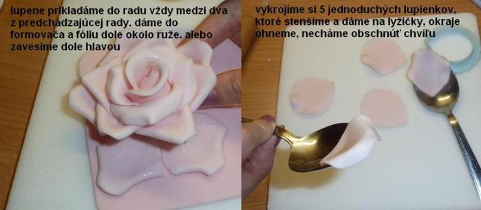 Рецепт сахарной мастики фотографиями пошагового