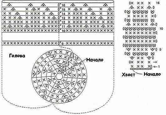 3862163_vyazanayaoblogkabelka2 (530x367, 81Kb)