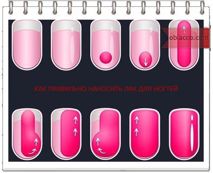 Запечатывание ногтей воском в домашних условиях