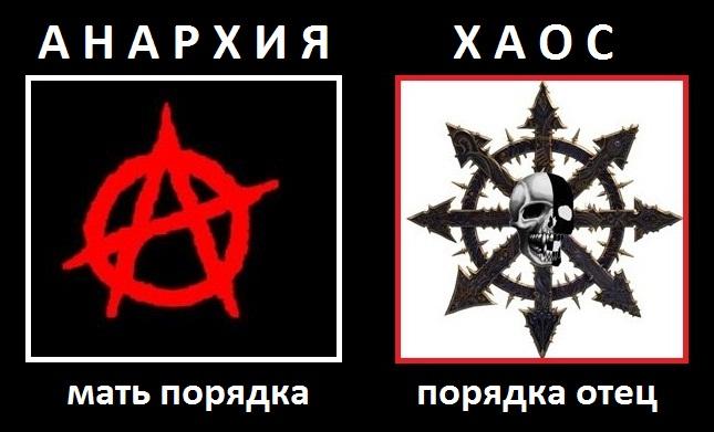Анархия - мать порядка, Хаос - порядка отецЪ. Обсуждение на ...