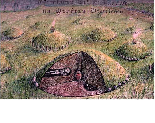 Славянские курганы картинки