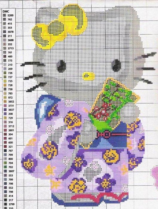 DataLife Engine Версия для печати Схема вышивки сумочка.