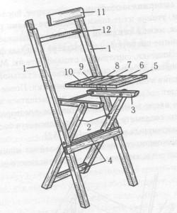 Теперь можем похвастаться перед домашними: вот - складной стул своими руками.