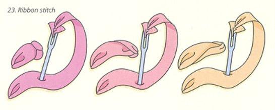 Вышивки роз из лент схемы для начинающих 15