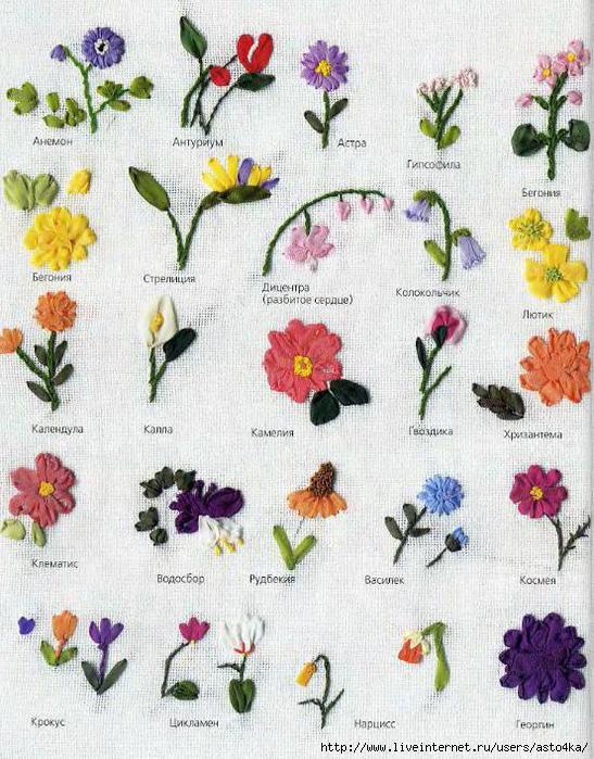 Цветы для вышивания фото