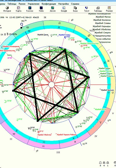 сорняк звезда регул в натальной карте оладьи практически же