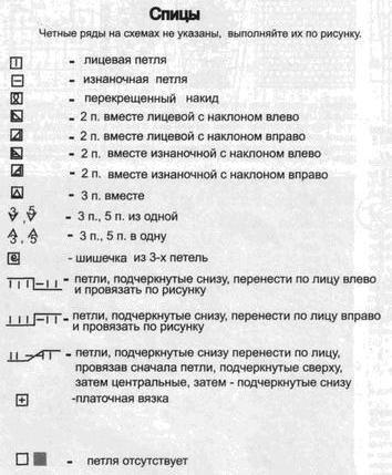 узор вязания спицами схемы и условные обозначения