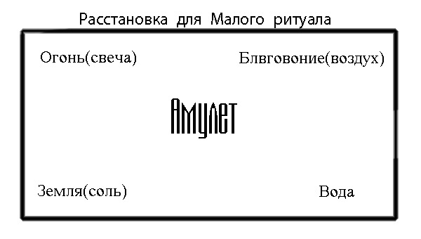 Магия рун.активация ставов и рунических формул.