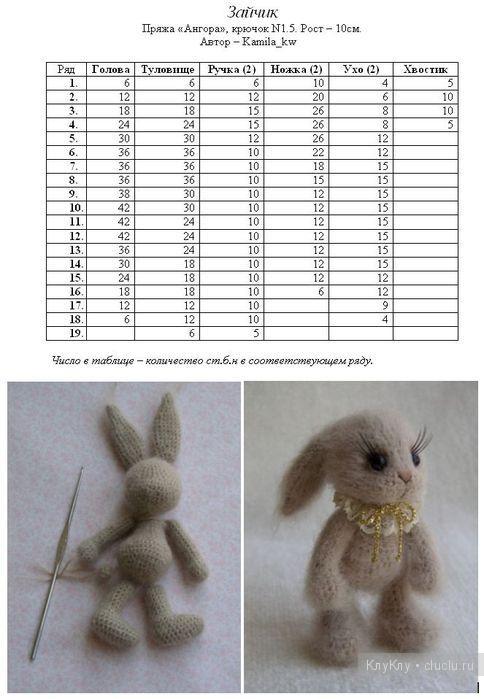 Зайки амигуруми крючком: схема вязания игрушки   amiguroom.