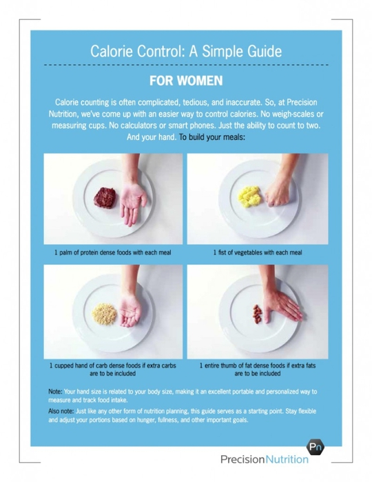 calorie-control-guide-for-women-791x1024 (540x700, 170Kb)