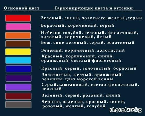 Сочетание двух цветов при вязании 3