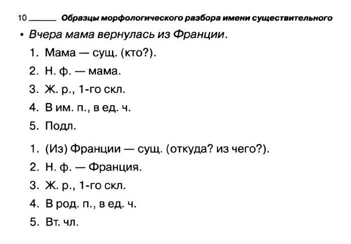 Морфологический разбор существительного 4 класс