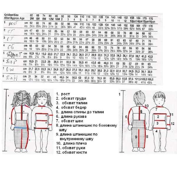таблица размеров детей и новорожденных записи в рубрике таблица