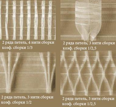 kak_prishit_stornuyu_lentu2 (380x350, 51Kb)