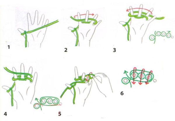картинки как плести на пальцах круто