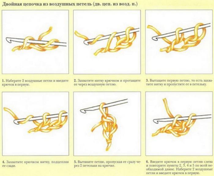 Уроки вязания для начинающих 44