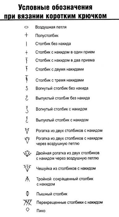Бабушка в 5 утра - Уральские пельмени все выпуски