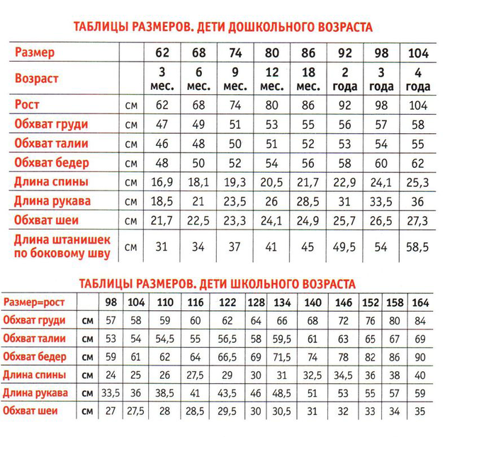 Таблицы размеров на детей по вязанию 626