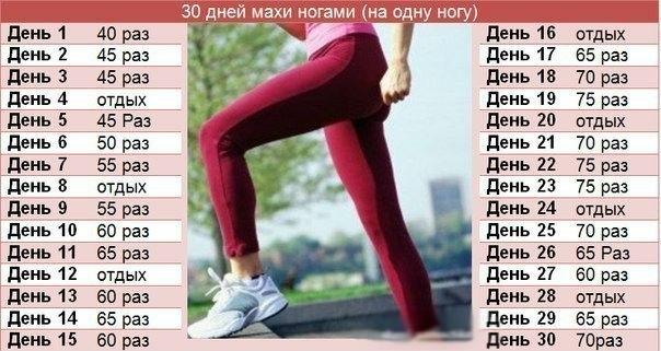 Упражнения для похудения ног и ляшек