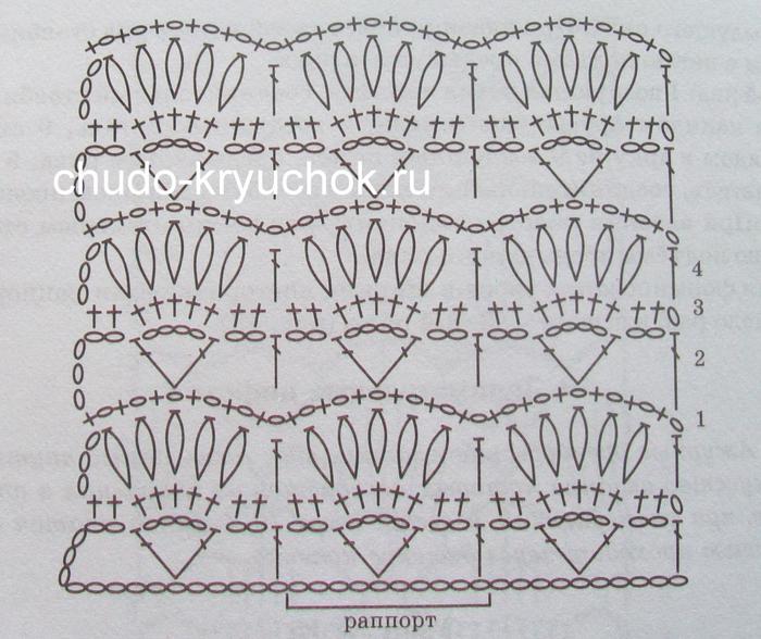 Рисунок пушистые веерочки, свадьбу