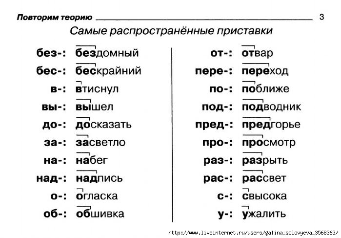 Тема разбор слова по составу 6 класс