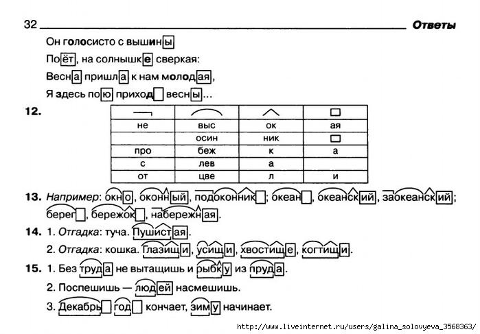 Упражнения по русскому языку 3 класс состав слова