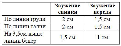 3352215_shema (396x150, 33Kb)