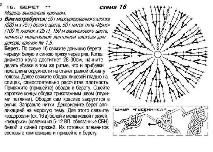 Вязания шапка микки маус схема
