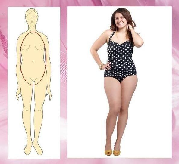 Тип Фигура Яблоко Как Похудеть. У меня фигура «яблоко»: как похудеть?