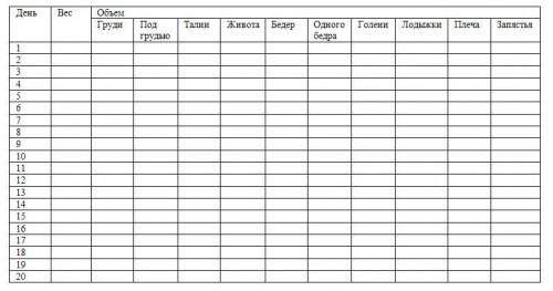 Таблица Кг Похудения. Похудеть за месяц. Программа тренировок и план питания