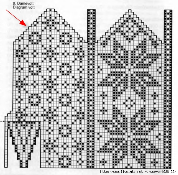 Teaumewhowfan Варежки спицами схемы вязания