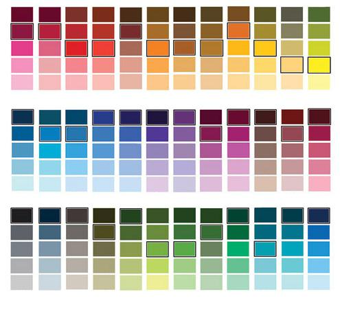 unterschied ölfarben acrylfarben