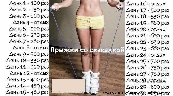 Как похудеть на 2,5 кг всего лишь за один день.