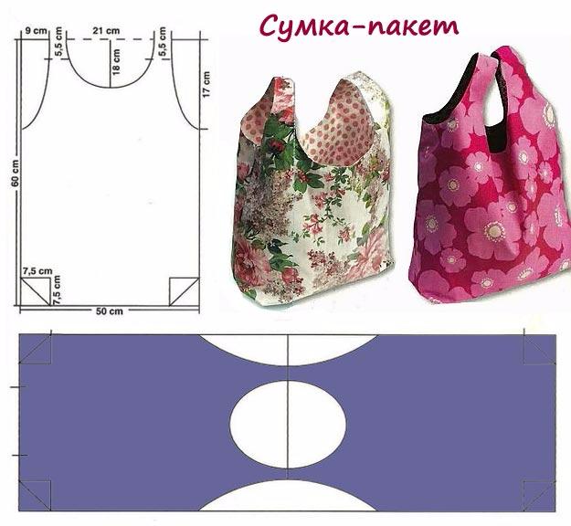 1904ade1cb8a Как сшить пляжную сумку. Обсуждение на LiveInternet - Российский ...