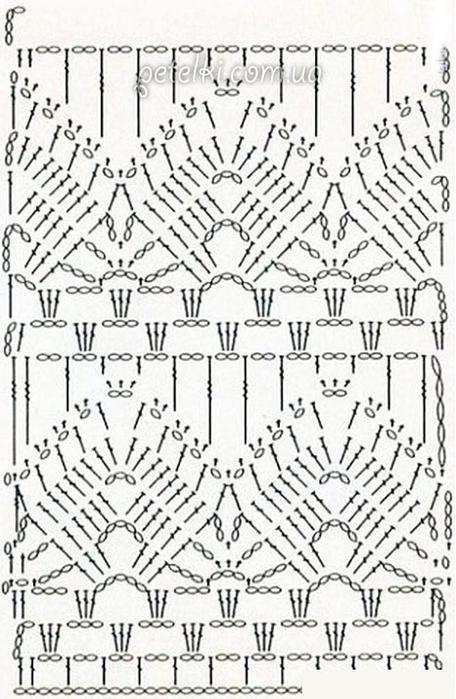ажурные узоры для юбки крючком схемы