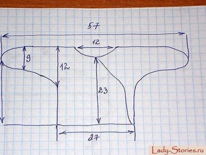 Выкройка распашонки - делаем чертеж своими руками.