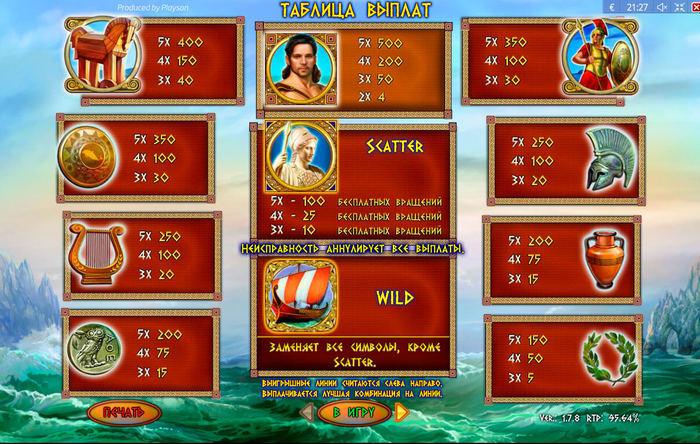 Ежедневное начисление бонусов в казино