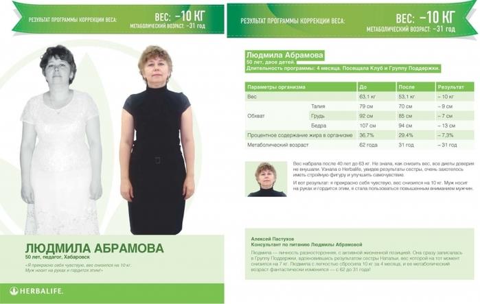 Кодирование При Похудении.