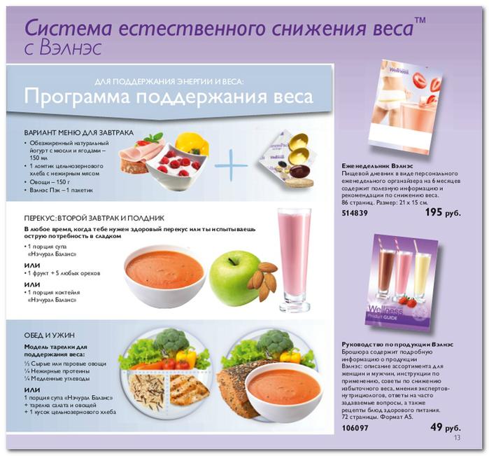 Интенсивное Питание Для Похудения. Правильное питание для похудения для девушек: советы лучших диетологов (+ меню на 14 дней)