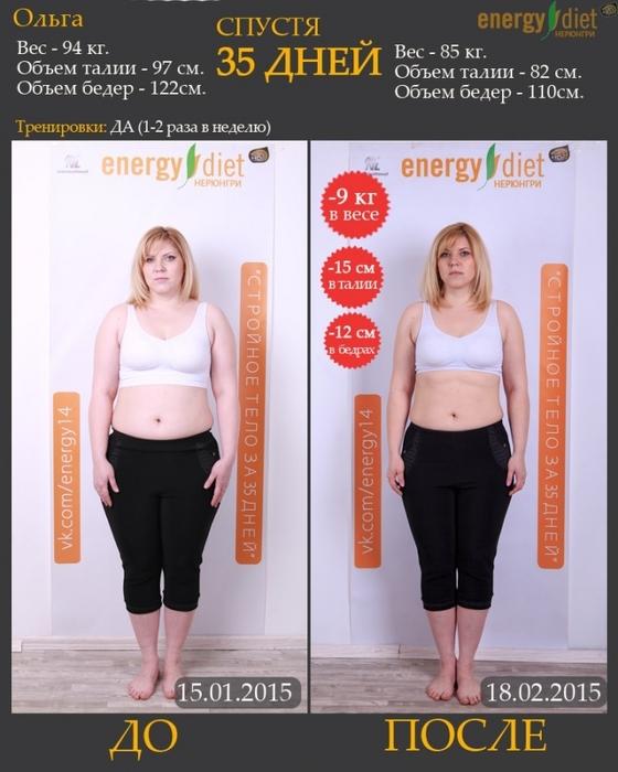 Реальная Схема Похудения. 5 самых эффективных программ похудения за месяц
