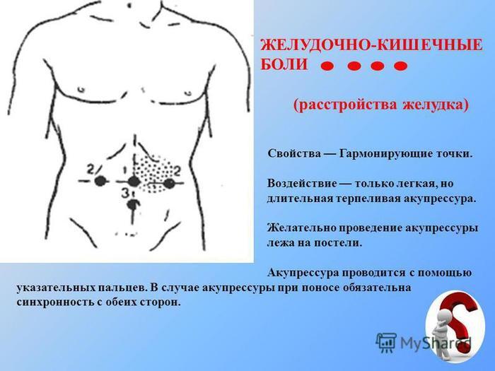 Диета при вздутии кишечника и болях
