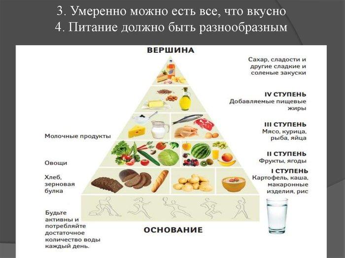Правильно питание для похудения рацион