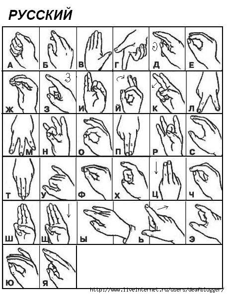 зачастую, картинки для общения с глухонемыми нивы она сходила